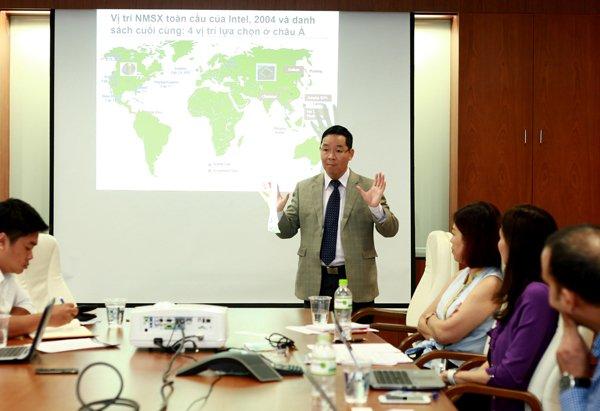 Kinh tế Việt Nam và đường cong nụ cười